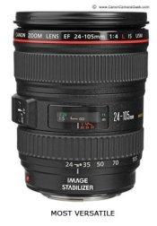 Canon 24-105mm f/4.0 Lens