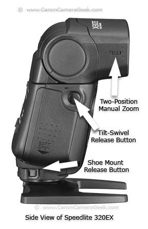 Photo of Canon Speedlite 320EX-Side View