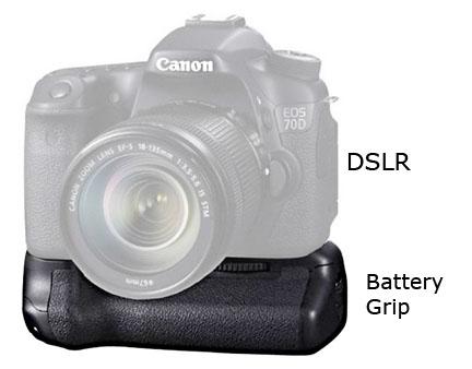 Battery Grip for DSLR Camera