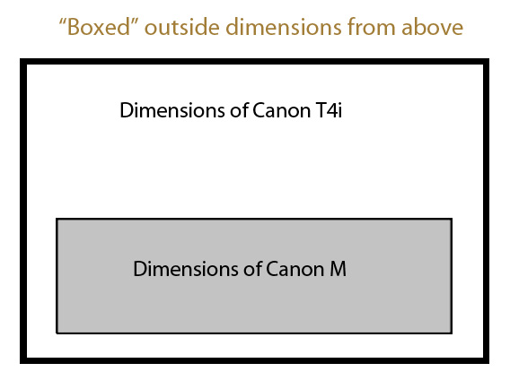 Canon Mirrorless Vs. Canon T4i Size Caparison From Above