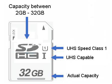 Canon memory card specs