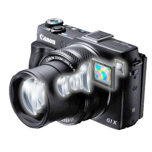Canon G1X Mark II Lens Design