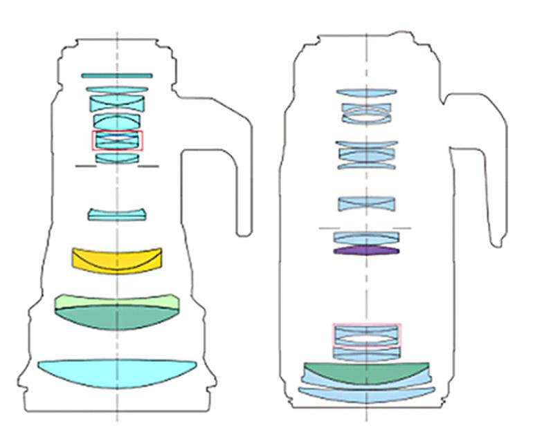 Canon 100-400mm I vs. II Diagram Comparison