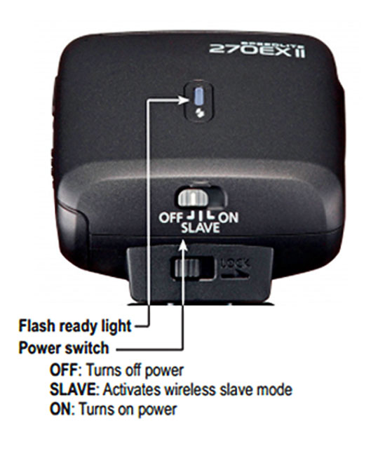 Canon 270EX II Control Buttons