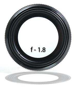 Canon 85mm f1.8 Lens Photo at Maximum Aperture