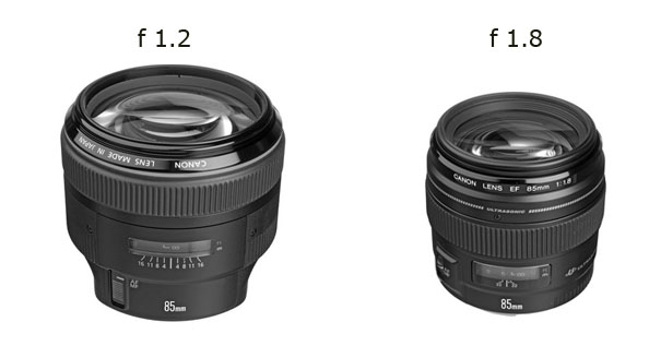 Canon 85mm f/1.2 vs. f/1.8