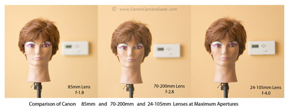 Canon Camera 85mm Lens Comparison