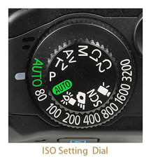 Canon g11-ISO setting dial