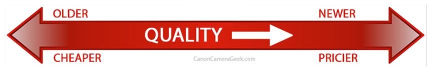 Canon kit lens quality