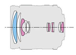 Canon lens diagram