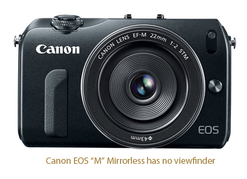 Canon Mirrorless EOS-M Camera
