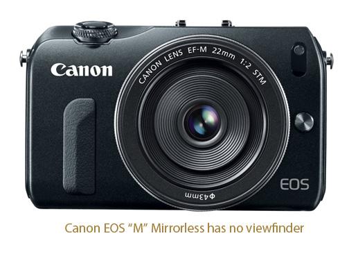 Canon Mirrorless EOS-M Camera