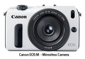 Canon EOS MirrorLess Camera
