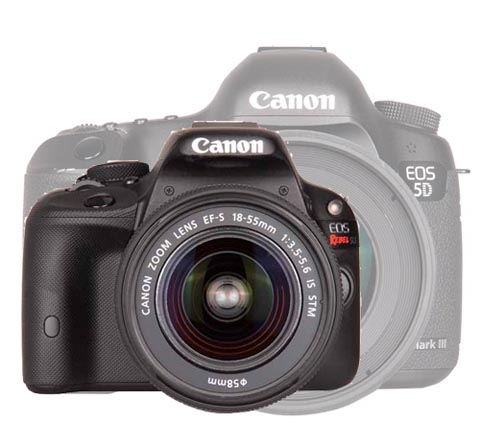 Canon Rebel SL1 vs Canon 5d  Mark III size comparison
