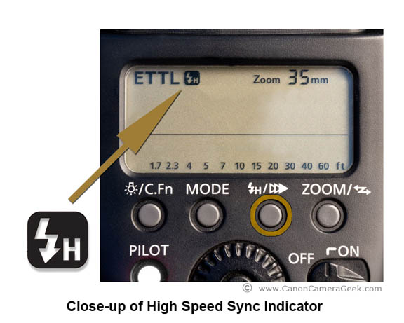 Canon 580EX II High Speed Sync LCD Indicator