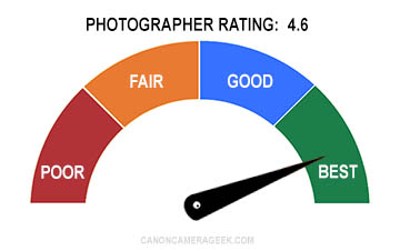 camera rating meter