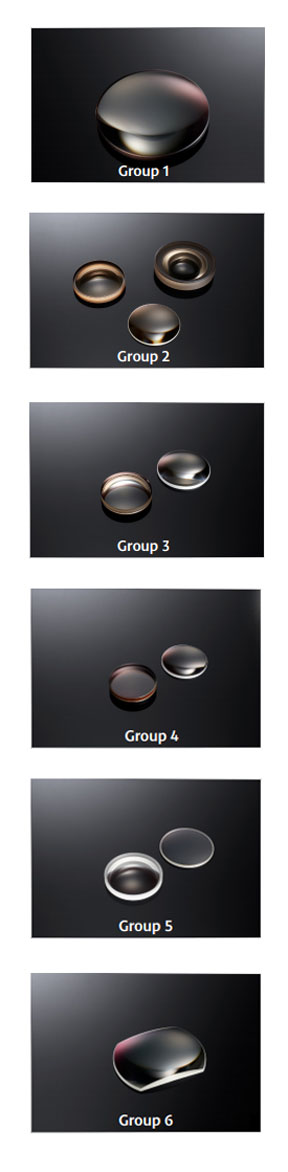 Poweshot G1X Mark II - 11 lens elements in 6 groups