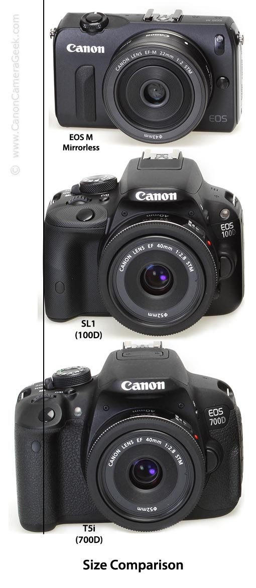 Smallest DSLR- -Size Comparison