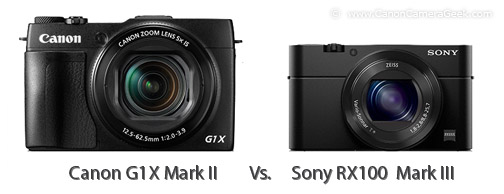 Sony RX1000 Mark III vs. Canon G1X Mark II size comparison