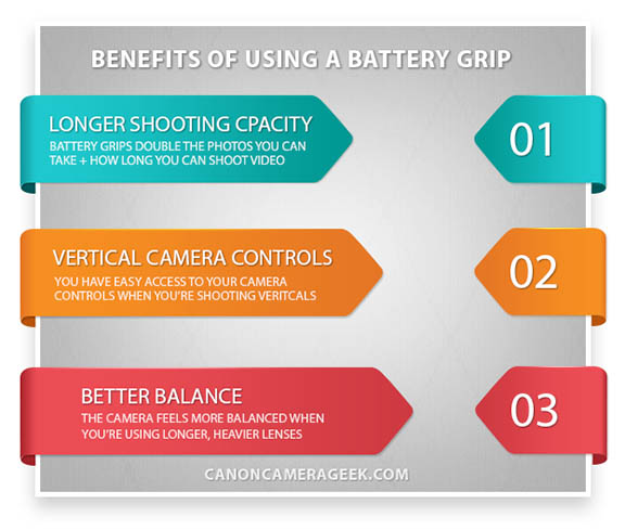Battery grip benefits #batterygrips #CanonDSLRaccessories #CanonDSLRs #BG-E13