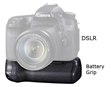 Battery Grip for DSLR Camera