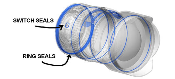 Camera lens sealing diagram