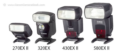 Canon Speedlight size comparison