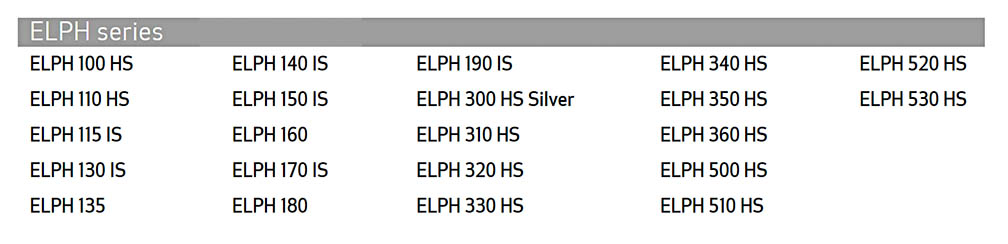 list of Canon Elph cameras