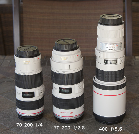 Size comparison-Canon EF 70-200 f/4.0 - 70-200 f/2.8 and 400 f/5.6