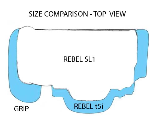 Size comparison -Rebel SL1 vs t5i - top view