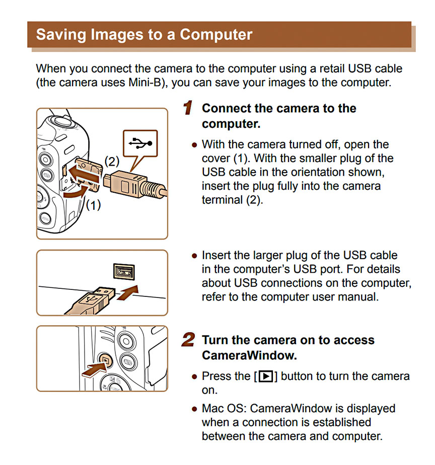 Uploading Diagram Canon SX420 IS