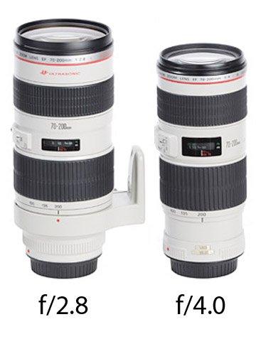 Canon 70-200 lenses. The f/2.8 vs f/4.0 size comparison