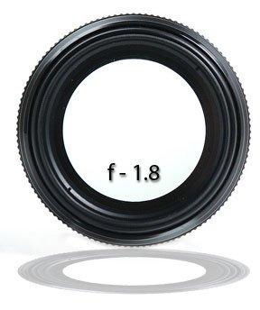 Canon 85mm f/1.8 lens