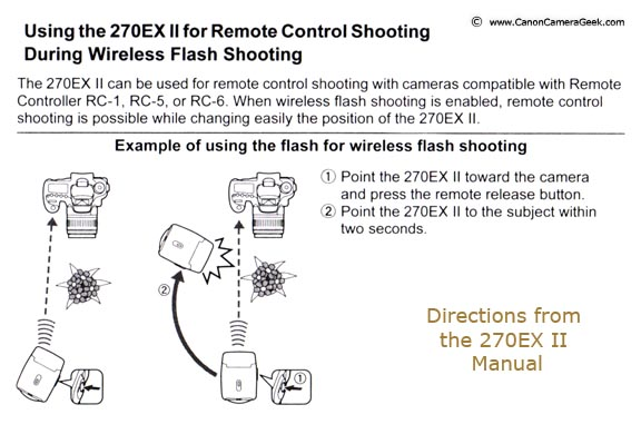 Diagram showing how to go wireless with the 270ex II