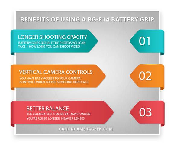 Canon BG-E14 Benefits