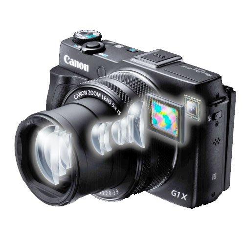 Canon G1X Mark II Lens