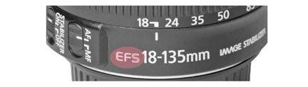 Canon Lens Abbreviations -EF-S