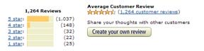 You can learn a lot about the Canon t3i by reading the reviews of other buyers