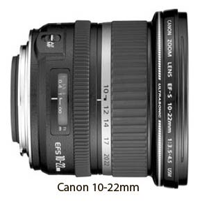 Canon 10-22mm camera lens