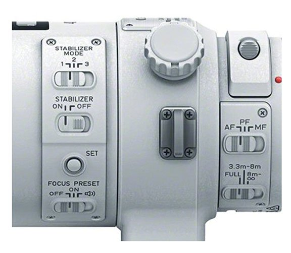 Close-up of Buttons and Controls on New Canon EF 400 Lens