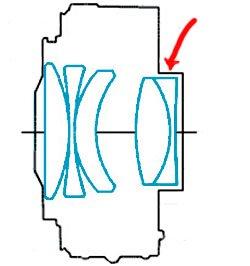 Canon 1.4X II Extender Lens Diagram