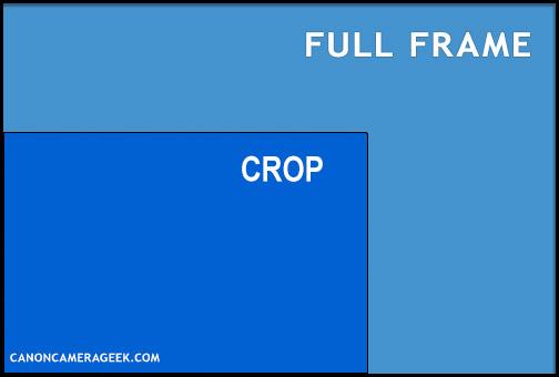 Canon crop sensor vs full frame sensor