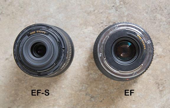 Size comparison EF-S vs EF Lenses